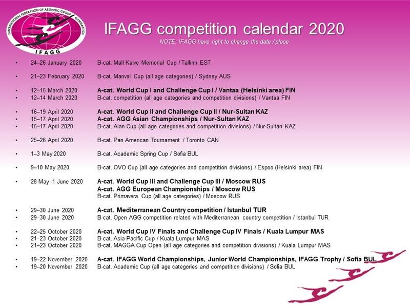 http://www.aegeg.com/2020/doc/2020_IFAGG_Competitions.jpeg